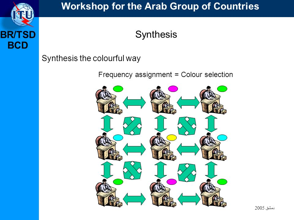 BR/TSD دمشق 2005 BCD Synthesis Synthesis the colourful way Frequency assignment = Colour selection Workshop for the Arab Group of Countries