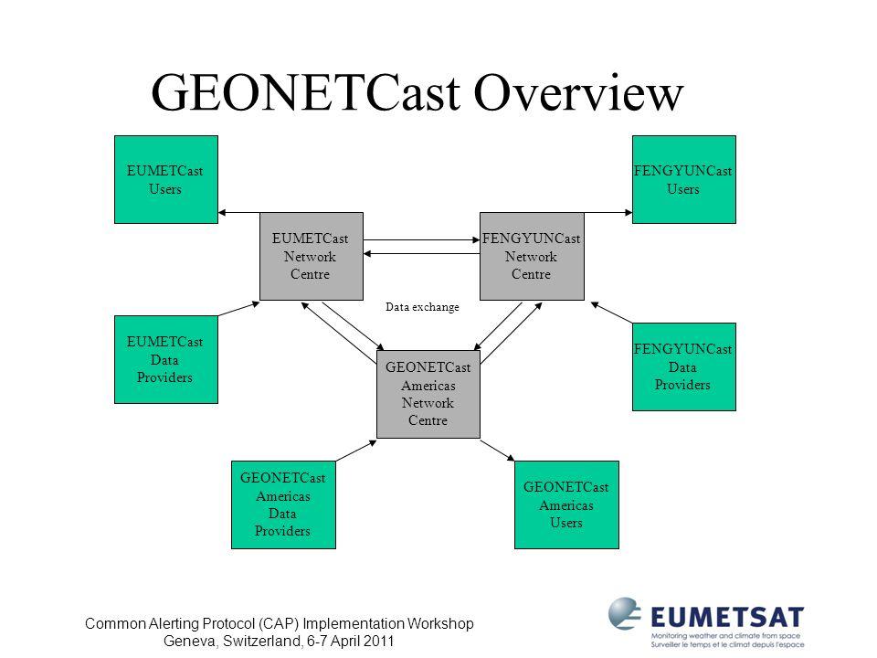 Common Alerting Protocol (CAP) Implementation Workshop Geneva, Switzerland, 6-7 April 2011 GEONETCast Overview EUMETCast Network Centre FENGYUNCast Ne