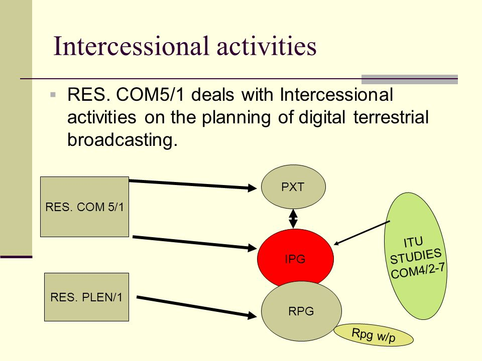 Intercessional activities RES. COM5/1 deals with Intercessional activities on the planning of digital terrestrial broadcasting. PXT IPG RPG RES RES. C