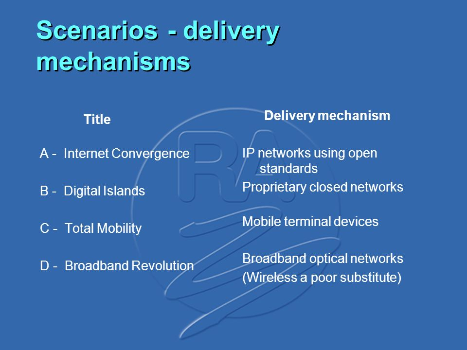 Scenarios - delivery mechanisms Title A - Internet Convergence B - Digital Islands C - Total Mobility D - Broadband Revolution Delivery mechanism IP networks using open standards Proprietary closed networks Mobile terminal devices Broadband optical networks (Wireless a poor substitute)