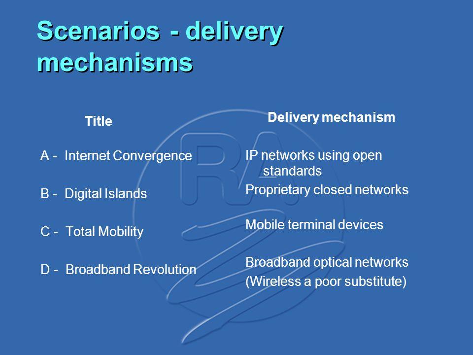 Scenarios - delivery mechanisms Title A - Internet Convergence B - Digital Islands C - Total Mobility D - Broadband Revolution Delivery mechanism IP n