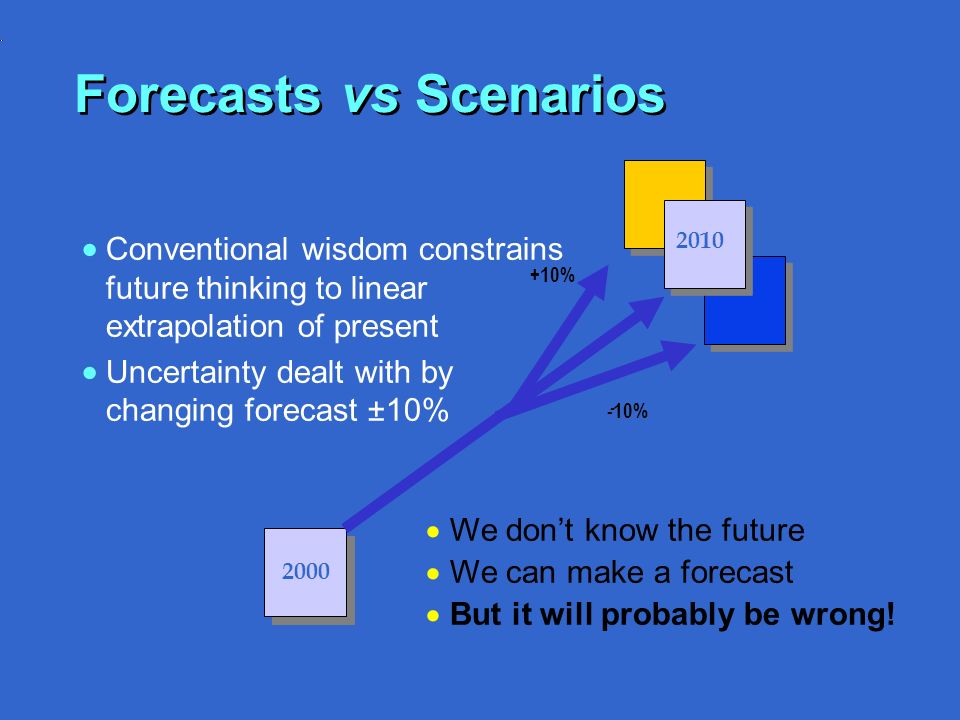 Conventional wisdom constrains future thinking to linear extrapolation of present Uncertainty dealt with by changing forecast ±10% +10% - -10% 2000 2010 Forecasts vs Scenarios We dont know the future We can make a forecast But it will probably be wrong!