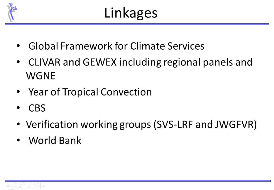 Linkages Global Framework for Climate Services CLIVAR and GEWEX including regional panels and WGNE Year of Tropical Convection CBS Verification workin
