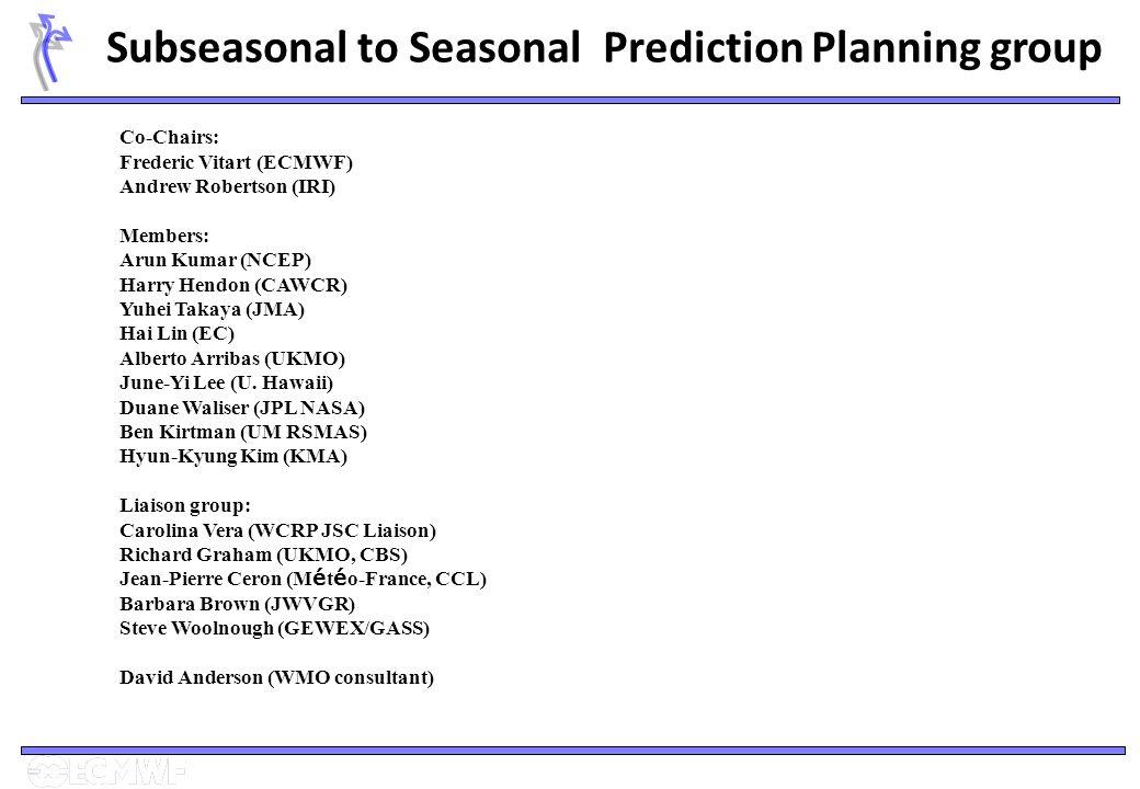 Subseasonal to Seasonal Prediction Planning group Co-Chairs: Frederic Vitart (ECMWF) Andrew Robertson (IRI) Members: Arun Kumar (NCEP) Harry Hendon (CAWCR) Yuhei Takaya (JMA) Hai Lin (EC) Alberto Arribas (UKMO) June-Yi Lee (U.