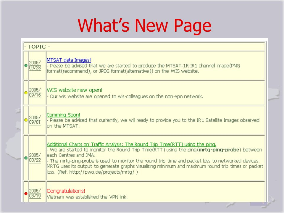 Whats New Page