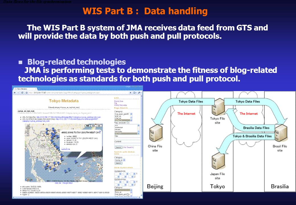 WIS Part B : Data handling WIS prototype service in operation JMA has developed a new data provision system based on a pull mechanism to provide large amounts of via the Internet.