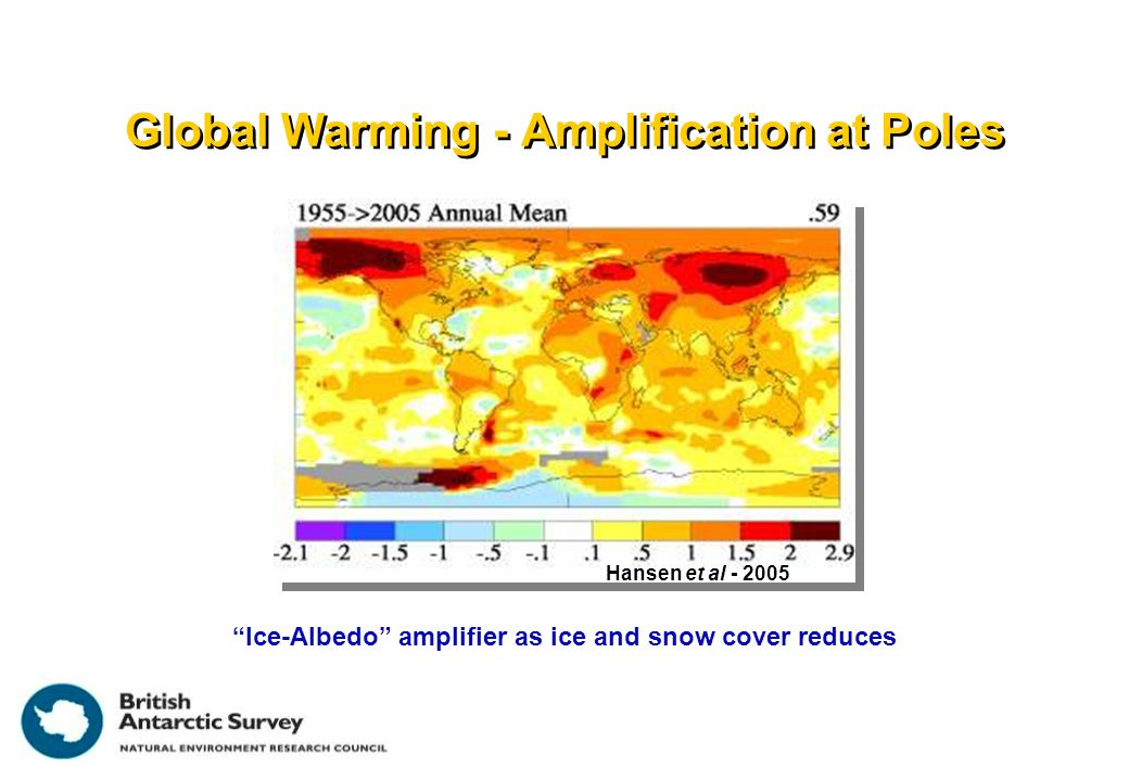 Arctic Sea Ice Cover Reduction of Arctic Sea Ice summer extent 1978 to 2006 ~8% per decade Accelerating.