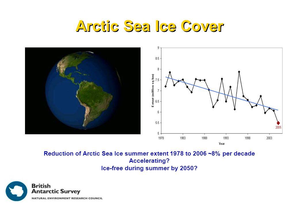 Antarctic Surface Elevation Change