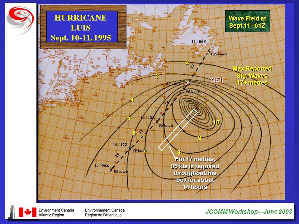 JCOMM Workshop – June 2003 Max Reported Sig. Waves 17+ metres 6 5 4 3 2 7 8 9 10 HURRICANE LUIS Sept. 10-11, 1995 85 knots 10 / 06Z 25 85 knots 10 / 1