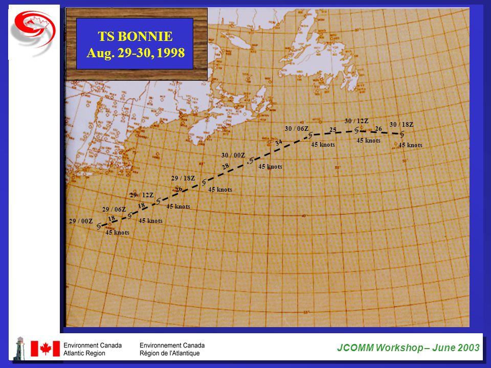 JCOMM Workshop – June 2003 TS BONNIE Aug. 29-30, 1998 45 knots 29 / 00Z 45 knots 29 / 06Z 45 knots 29 / 12Z 45 knots 29 / 18Z 45 knots 30 / 00Z 45 kno