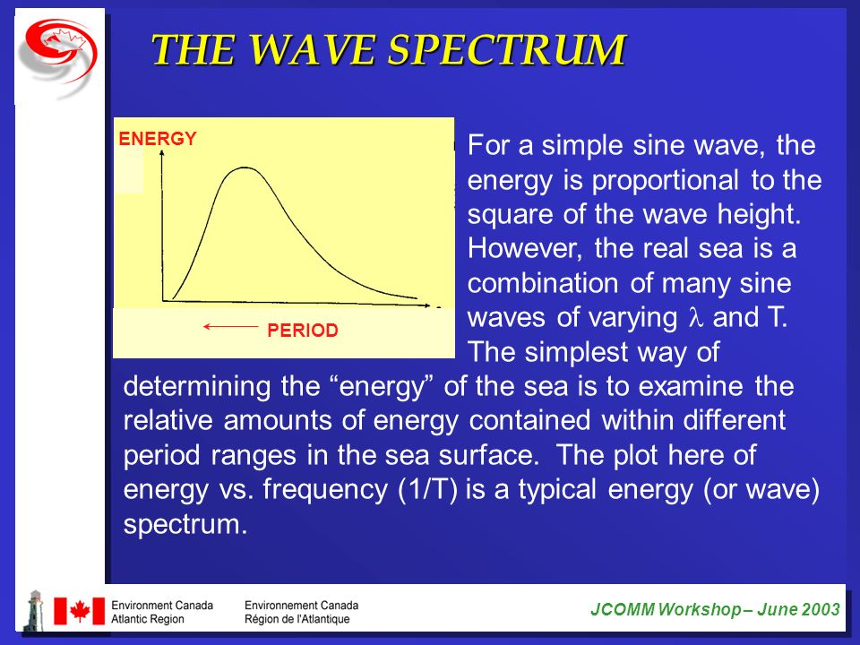 JCOMM Workshop – June 2003 THE WAVE SPECTRUM For a simple sine wave, the energy is proportional to the square of the wave height. However, the real se