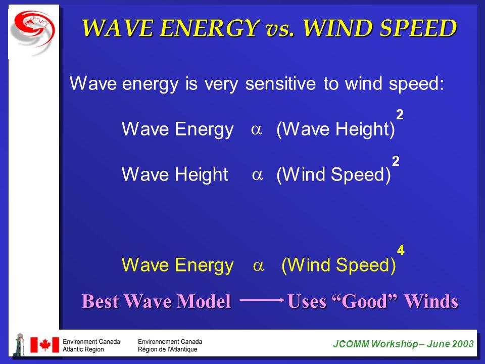 JCOMM Workshop – June 2003 WAVE ENERGY vs. WIND SPEED Wave energy is very sensitive to wind speed: Wave Energy (Wave Height) Wave Height (Wind Speed)