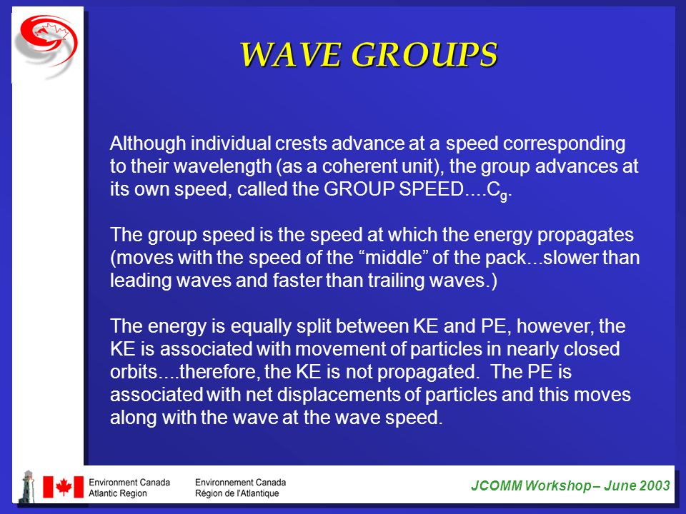 JCOMM Workshop – June 2003 WAVE GROUPS Although individual crests advance at a speed corresponding to their wavelength (as a coherent unit), the group