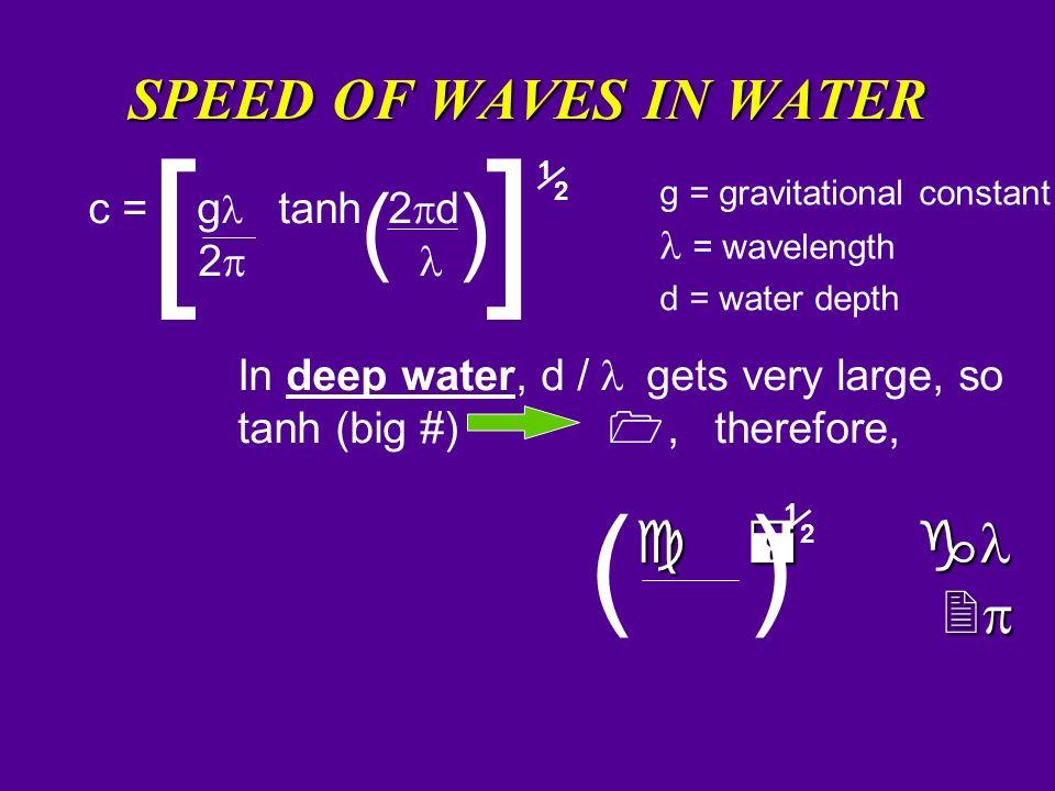 JCOMM Workshop – June 2003 SPEED OF WAVES IN WATER c = g tanh 2 d 2 () [ ] g = gravitational constant = wavelength d = water depth In deep water, d /