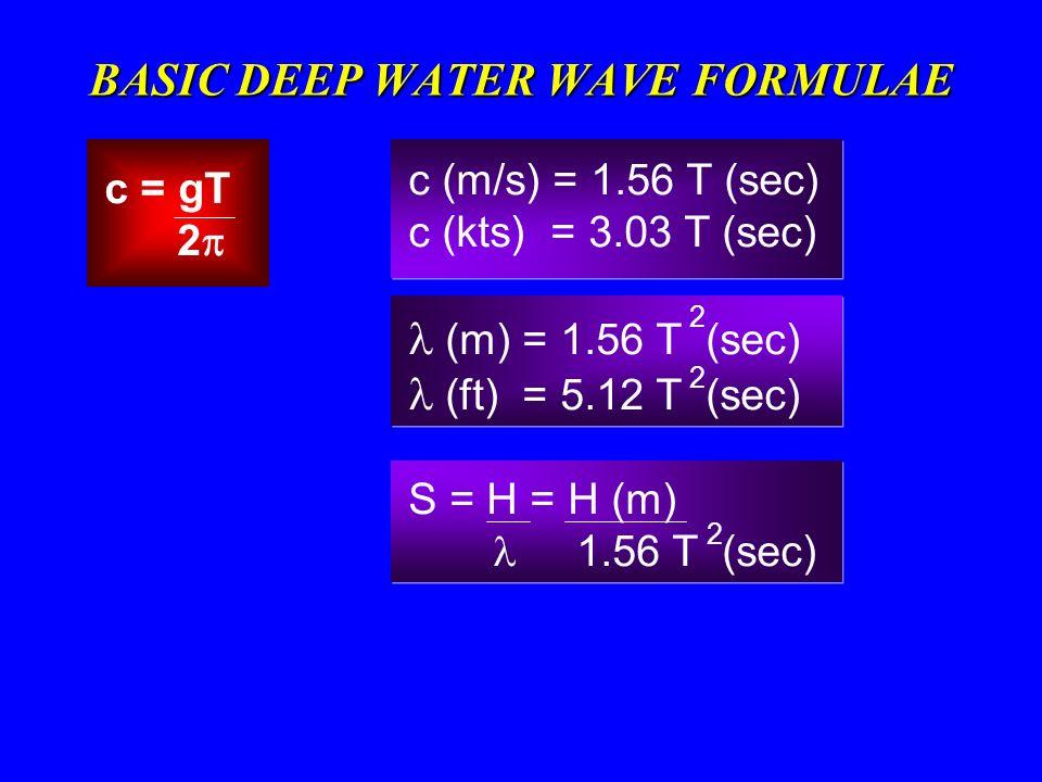 JCOMM Workshop – June 2003 BASIC DEEP WATER WAVE FORMULAE c = gT 2 c (m/s) = 1.56 T (sec) c (kts) = 3.03 T (sec) (m) = 1.56 T (sec) (ft) = 5.12 T (sec