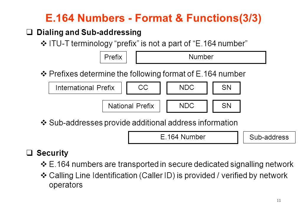 11 E.164 Numbers - Format & Functions(3/3) qDialing and Sub-addressing vITU-T terminology prefix is not a part of E.164 number vPrefixes determine the