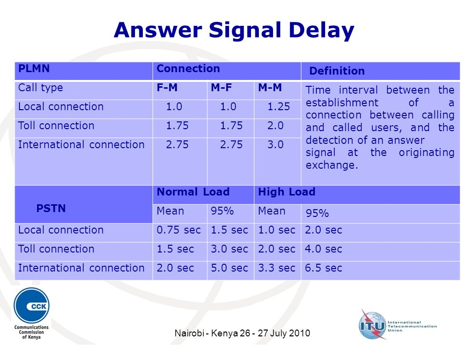 Answer Signal Delay PLMNConnection Definition Call typeF-MM-FM-M Time interval between the establishment of a connection between calling and called us