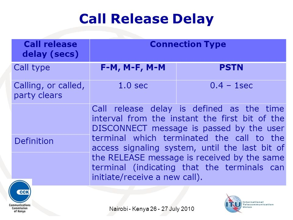 Call Release Delay Call release delay (secs) Connection Type Call typeF-M, M-F, M-MPSTN Calling, or called, party clears 1.0 sec0.4 – 1sec Call releas