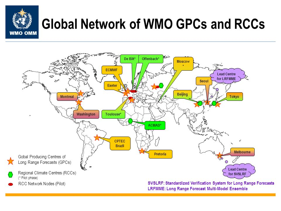 WMO OMM Gobal Producing Centres of Long Range Forecasts (GPCs) Regional Climate Centres (RCCs) (* Pilot phase) RCC Network Nodes (Pilot) Global Networ