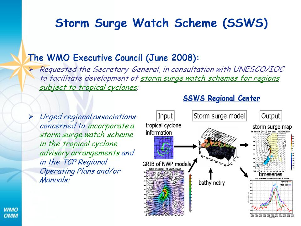 Storm Surge Watch Scheme (SSWS) The WMO Executive Council (June 2008): Requested the Secretary-General, in consultation with UNESCO/IOC to facilitate development of storm surge watch schemes for regions subject to tropical cyclones; Urged regional associations concerned to incorporate a storm surge watch scheme in the tropical cyclone advisory arrangements and in the TCP Regional Operating Plans and/or Manuals;