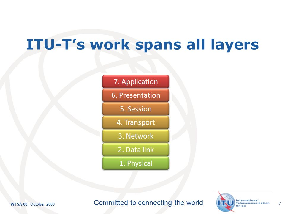 WTSA-08, October 2008 Committed to connecting the world 6 ITU-T Recs available online without charge in 2007: almost 3 million downloads 3391 ITU-T Re