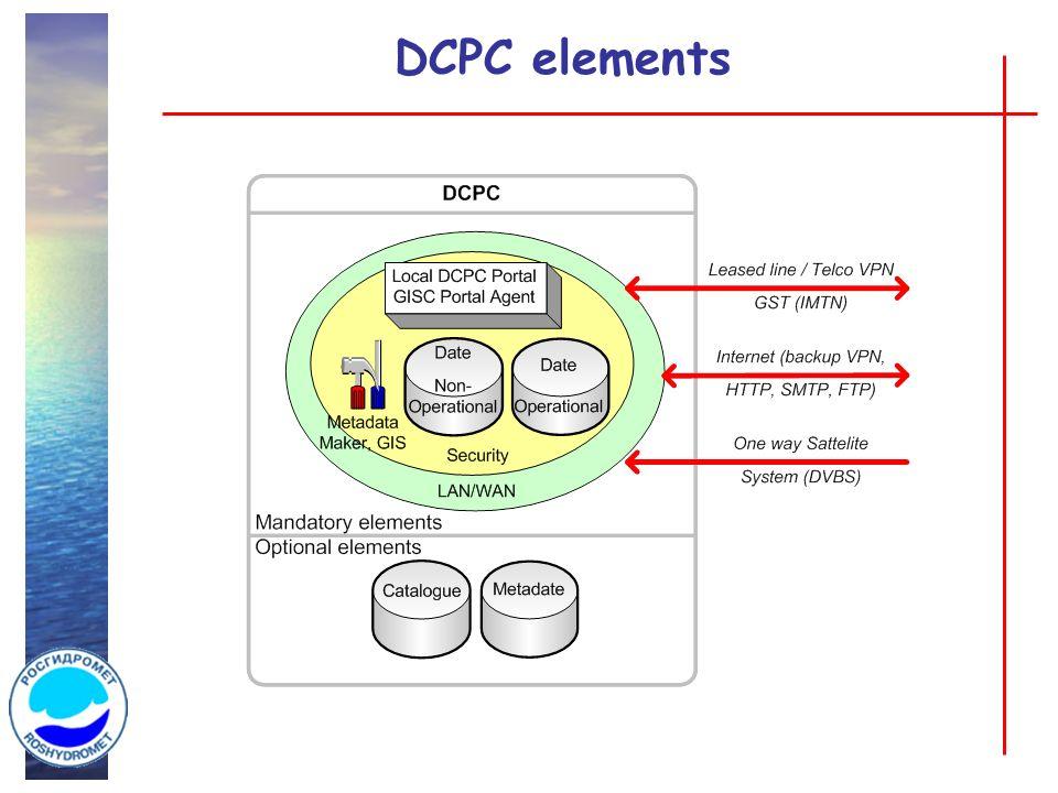 DCPC elements