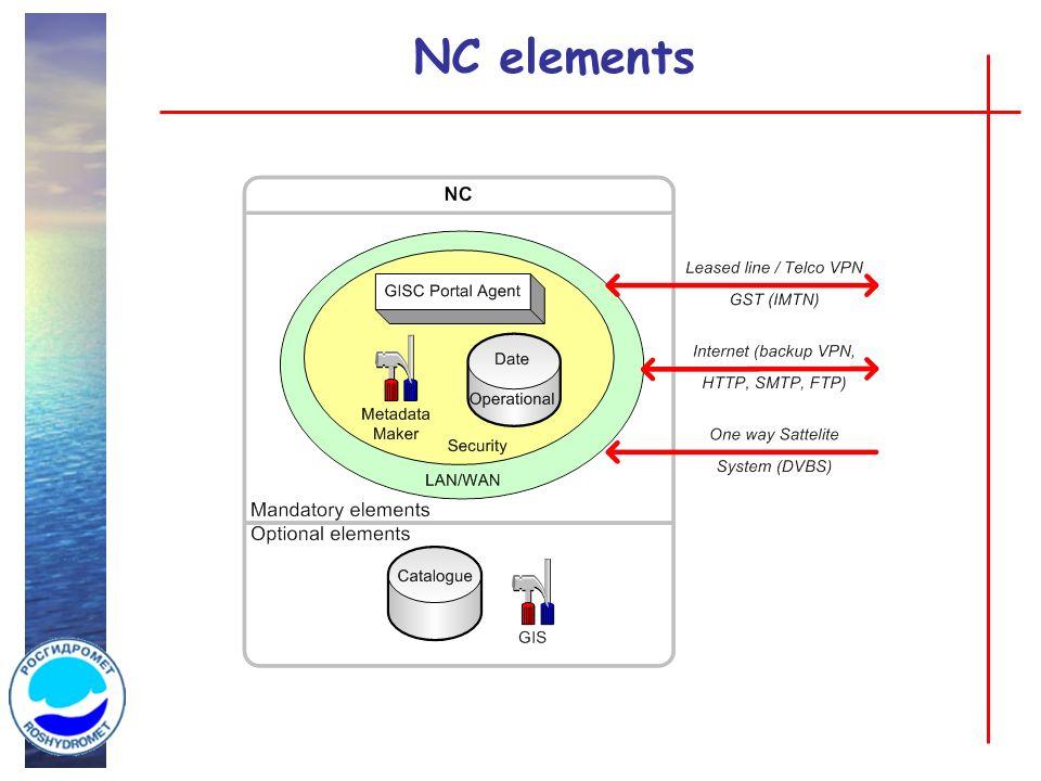 NC elements
