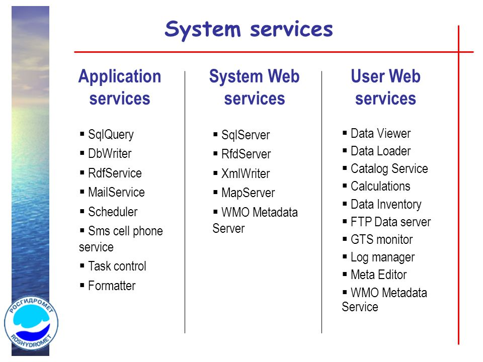 System services System Web services Application services User Web services Data Viewer Data Loader Catalog Service Calculations Data Inventory FTP Data server GTS monitor Log manager Meta Editor WMO Metadata Service SqlServer RfdServer XmlWriter MapServer WMO Metadata Server SqlQuery DbWriter RdfService MailService Scheduler Sms cell phone service Task control Formatter