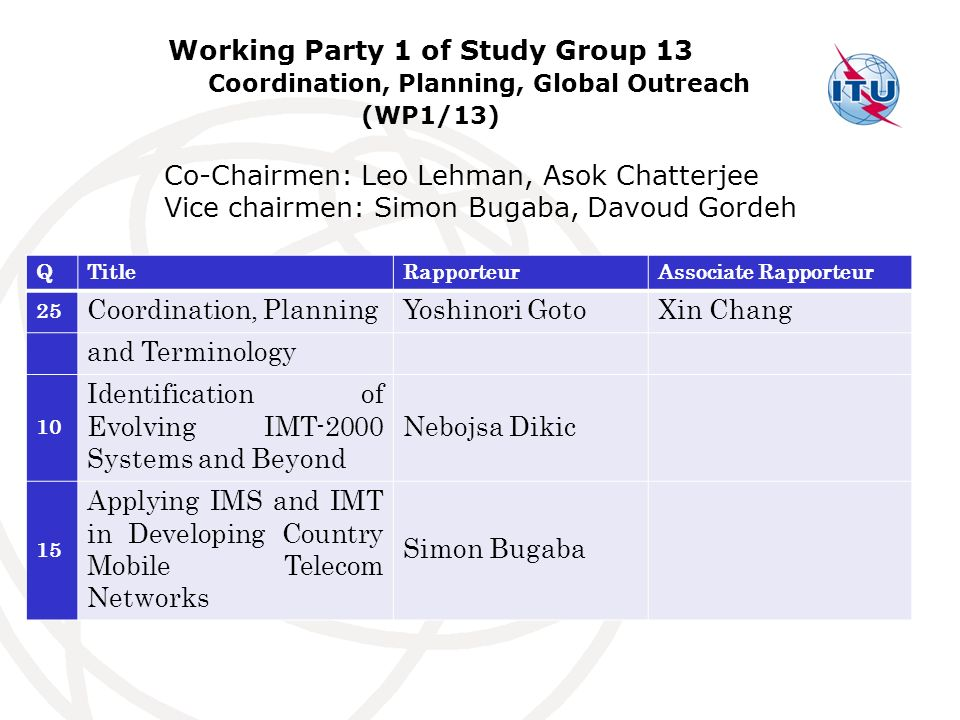 Working Party 1 of Study Group 13 Coordination, Planning, Global Outreach (WP1/13) QTitleRapporteurAssociate Rapporteur 25 Coordination, PlanningYoshinori GotoXin Chang and Terminology 10 Identification of Evolving IMT-2000 Systems and Beyond Nebojsa Dikic 15 Applying IMS and IMT in Developing Country Mobile Telecom Networks Simon Bugaba Co-Chairmen: Leo Lehman, Asok Chatterjee Vice chairmen: Simon Bugaba, Davoud Gordeh