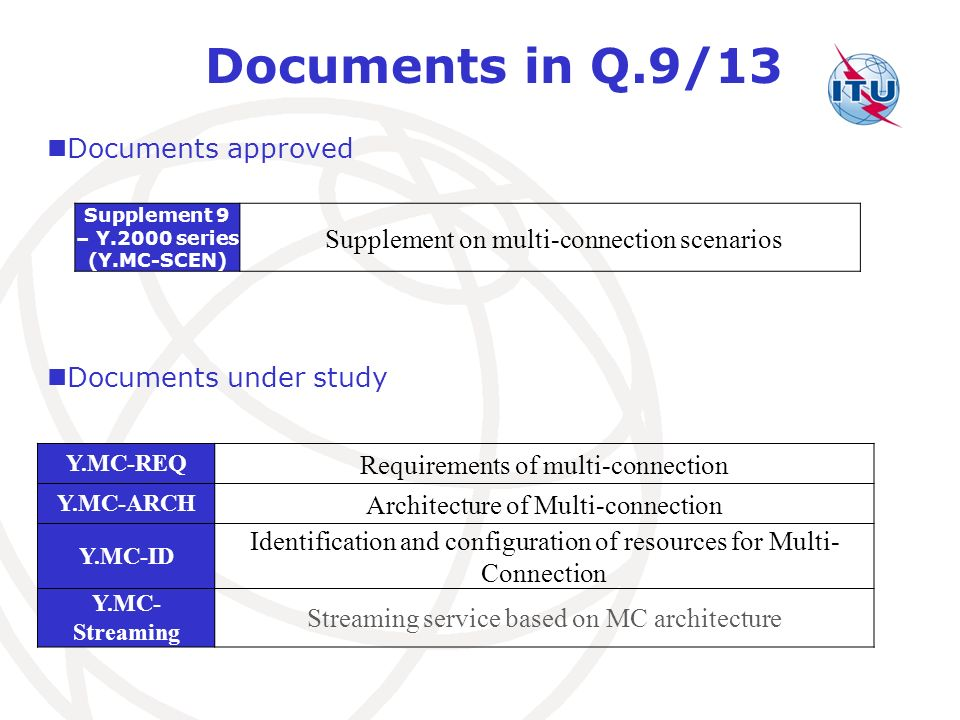 Documents in Q.9/13 Supplement 9 – Y.2000 series (Y.MC-SCEN) Supplement on multi-connection scenarios Documents approved Documents under study Y.MC-REQ Requirements of multi-connection Y.MC-ARCH Architecture of Multi-connection Y.MC-ID Identification and configuration of resources for Multi- Connection Y.MC- Streaming Streaming service based on MC architecture