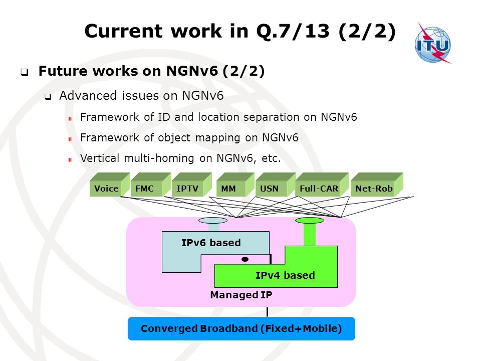Current work in Q.7/13 (2/2) Future works on NGNv6 (2/2) Advanced issues on NGNv6 Framework of ID and location separation on NGNv6 Framework of object mapping on NGNv6 Vertical multi-homing on NGNv6, etc.