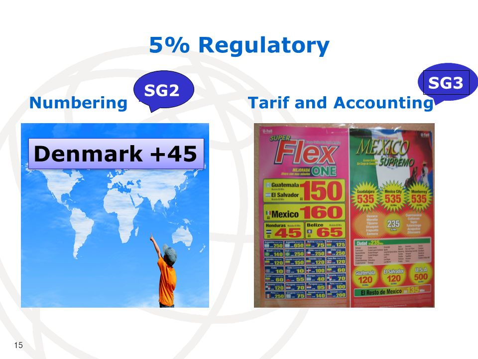 5% Regulatory NumberingTarif and Accounting 15 Denmark +45 SG2 SG3