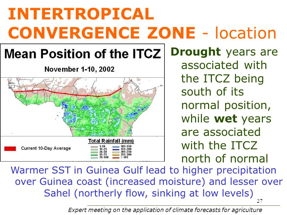 Expert meeting on the application of climate forecasts for agriculture 27 INTERTROPICAL CONVERGENCE ZONE - location Drought years are associated with the ITCZ being south of its normal position, while wet years are associated with the ITCZ north of normal Warmer SST in Guinea Gulf lead to higher precipitation over Guinea coast (increased moisture) and lesser over Sahel (northerly flow, sinking at low levels)