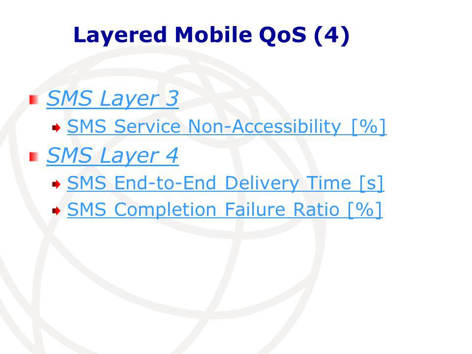 Layered Mobile QoS (4) SMS Layer 3 SMS Service Non Accessibility [%] SMS Layer 4 SMS End to End Delivery Time [s] SMS Completion Failure Ratio [%]