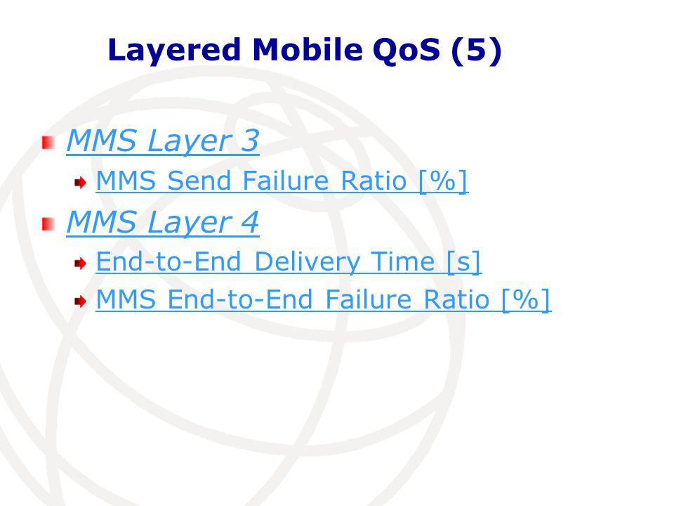 Layered Mobile QoS (6) Video Telephony Layer 3 VT Service Non Accessibility [%] Video Telephony Layer 4 VT Audio/Video Setup Time [s] VT Cut off Call Ratio [%]