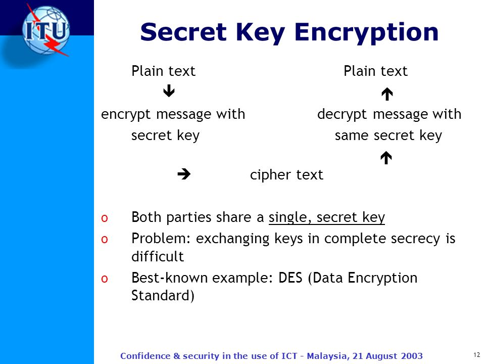 12 Confidence & security in the use of ICT - Malaysia, 21 August 2003 Secret Key Encryption Plain text encrypt message with decrypt message with secre