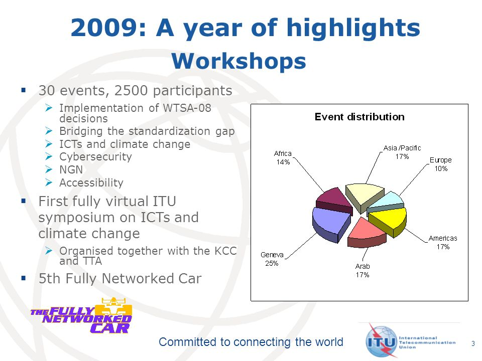 Committed to connecting the world 3 2009: A year of highlights 30 events, 2500 participants Implementation of WTSA-08 decisions Bridging the standardization gap ICTs and climate change Cybersecurity NGN Accessibility First fully virtual ITU symposium on ICTs and climate change Organised together with the KCC and TTA 5th Fully Networked Car Workshops