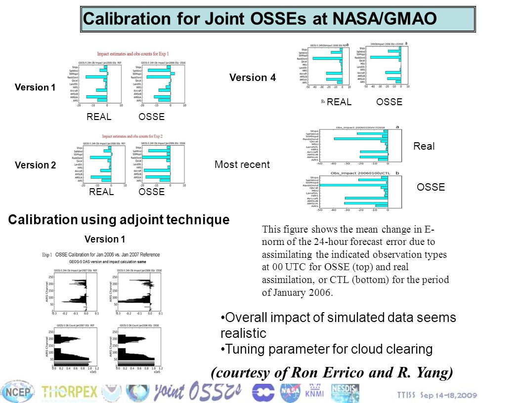 31 Version 1 Version 2 Version 4 REAL OSSE Calibration for Joint OSSEs at NASA/GMAO Version 1 Calibration using adjoint technique Overall impact of si