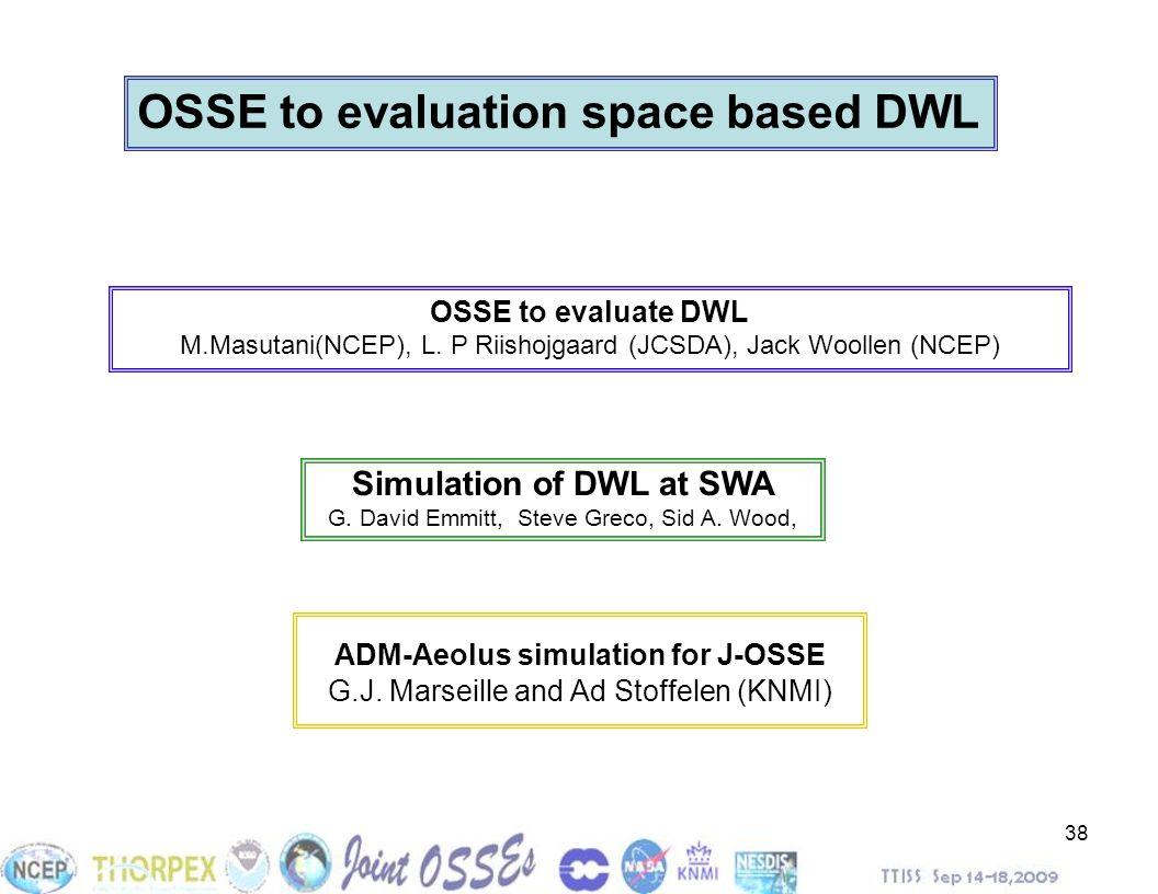 38 OSSE to evaluate DWL M.Masutani(NCEP), L. P Riishojgaard (JCSDA), Jack Woollen (NCEP) ADM-Aeolus simulation for J-OSSE G.J. Marseille and Ad Stoffe