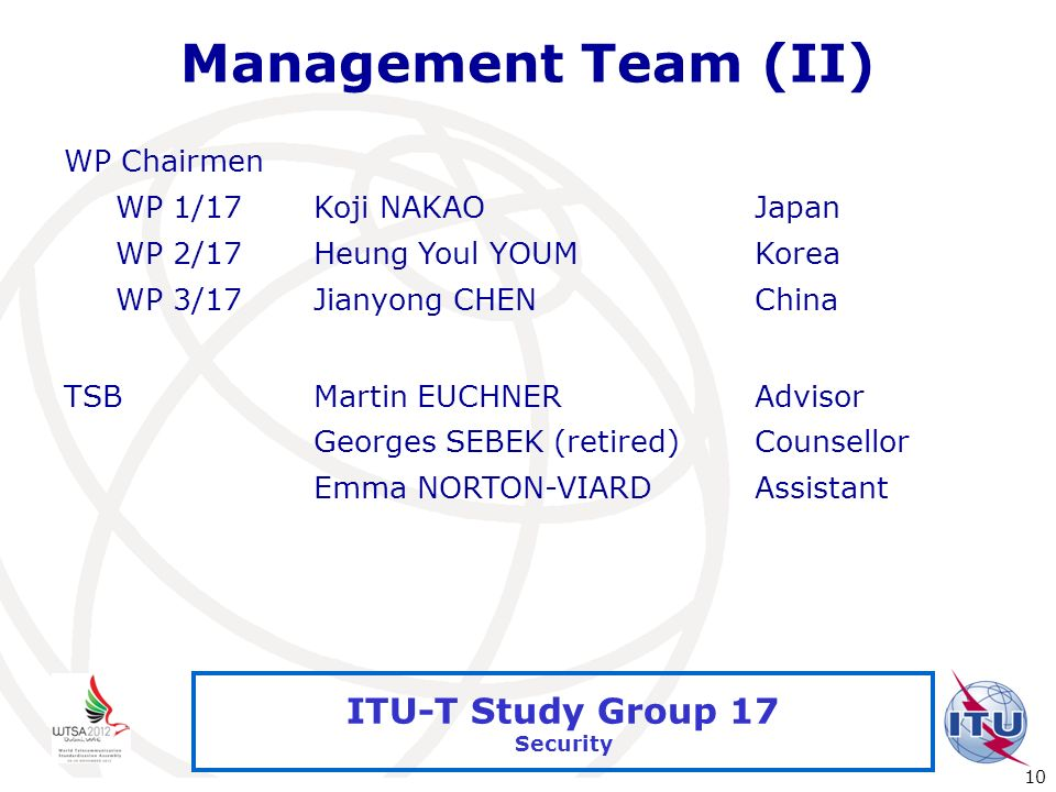 International Telecommunication Union 10 ITU-T Study Group 17 Security Management Team (II) WP Chairmen WP 1/17Koji NAKAOJapan WP 2/17Heung Youl YOUMK