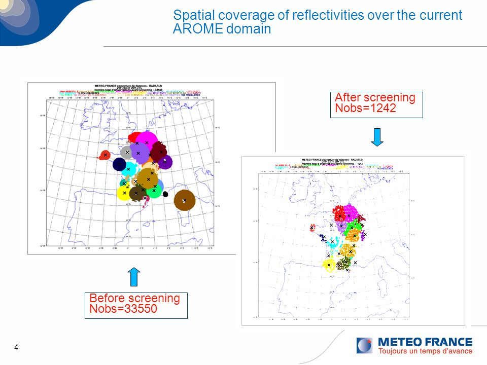4 Spatial coverage of reflectivities over the current AROME domain Before screening Nobs=33550 After screening Nobs=1242