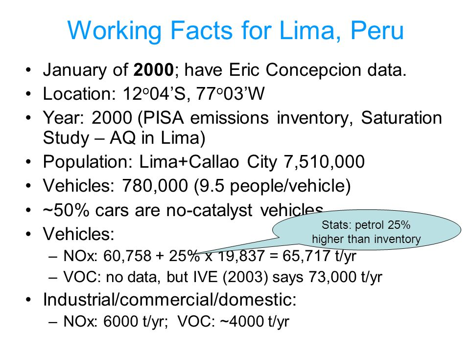 Working Facts for Lima, Peru January of 2000; have Eric Concepcion data.