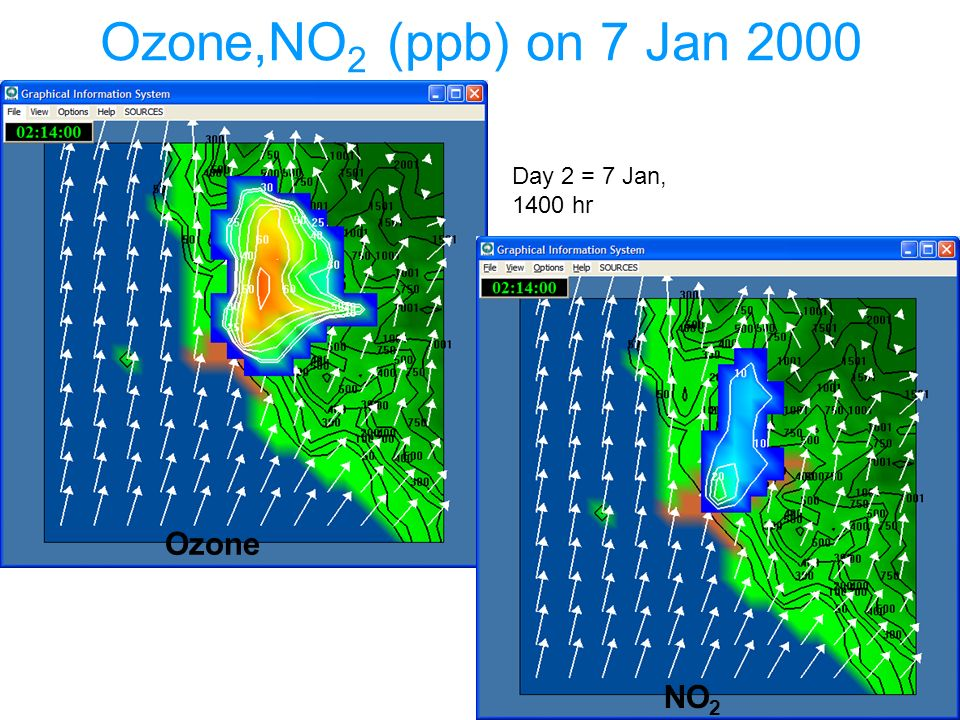 Ozone,NO 2 (ppb) on 7 Jan 2000 Day 2 = 7 Jan, 1400 hr Ozone NO 2
