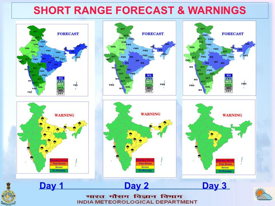 SHORT RANGE FORECAST & WARNINGS Day 1Day 2Day 3