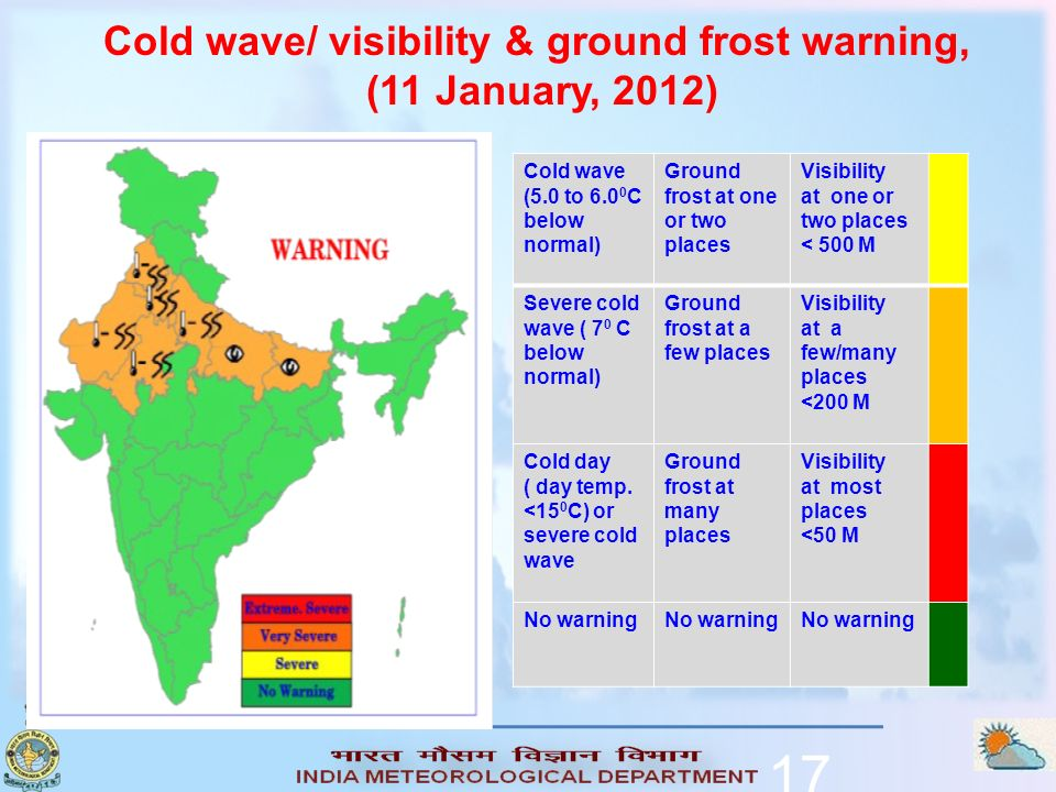 17 Cold wave/ visibility & ground frost warning, (11 January, 2012) Cold wave (5.0 to 6.0 0 C below normal) Ground frost at one or two places Visibility at one or two places < 500 M Severe cold wave ( 7 0 C below normal) Ground frost at a few places Visibility at a few/many places <200 M Cold day ( day temp.