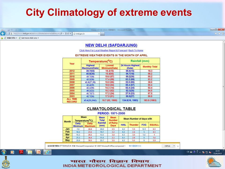 City Climatology of extreme events