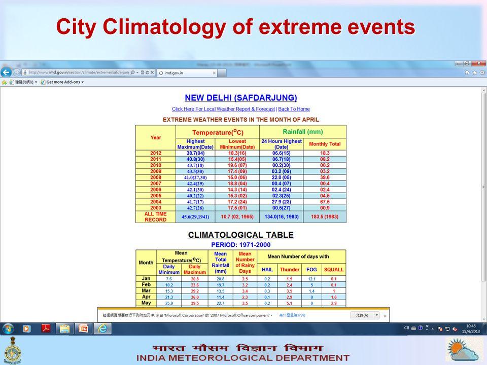 City Climatology of extreme events