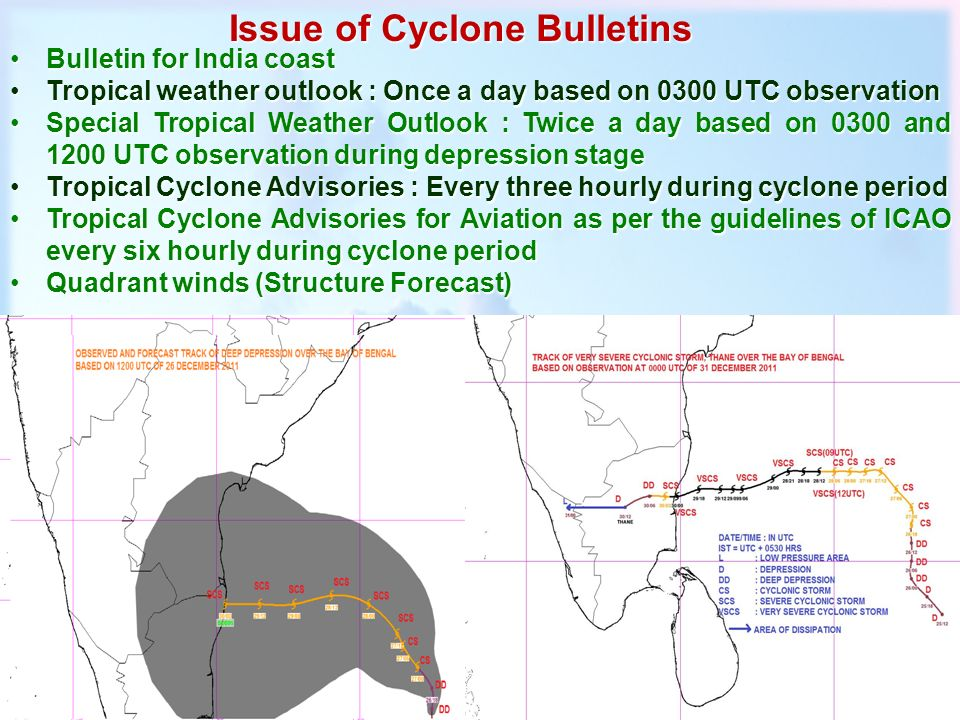 Issue of Cyclone Bulletins Bulletin for India coastBulletin for India coast Tropical weather outlook : Once a day based on 0300 UTC observationTropica