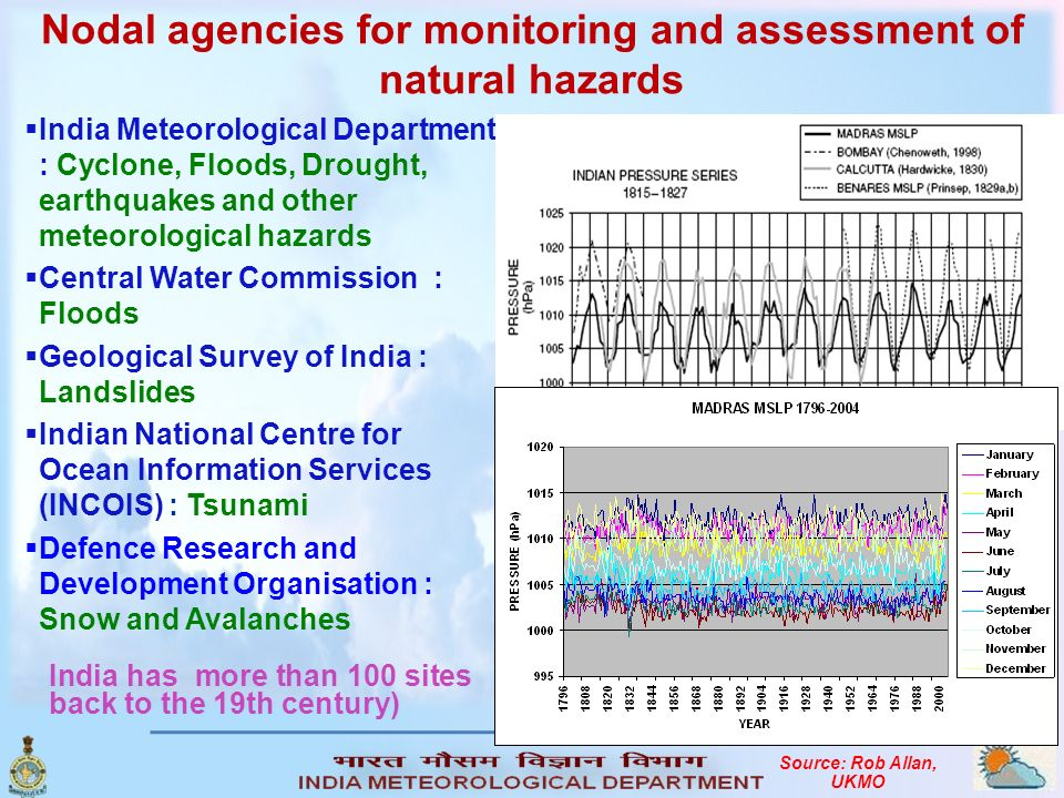 Nodal agencies for monitoring and assessment of natural hazards India Meteorological Department : Cyclone, Floods, Drought, earthquakes and other meteorological hazards Central Water Commission : Floods Geological Survey of India : Landslides Indian National Centre for Ocean Information Services (INCOIS) : Tsunami Defence Research and Development Organisation : Snow and Avalanches India has more than 100 sites back to the 19th century) Source: Rob Allan, UKMO