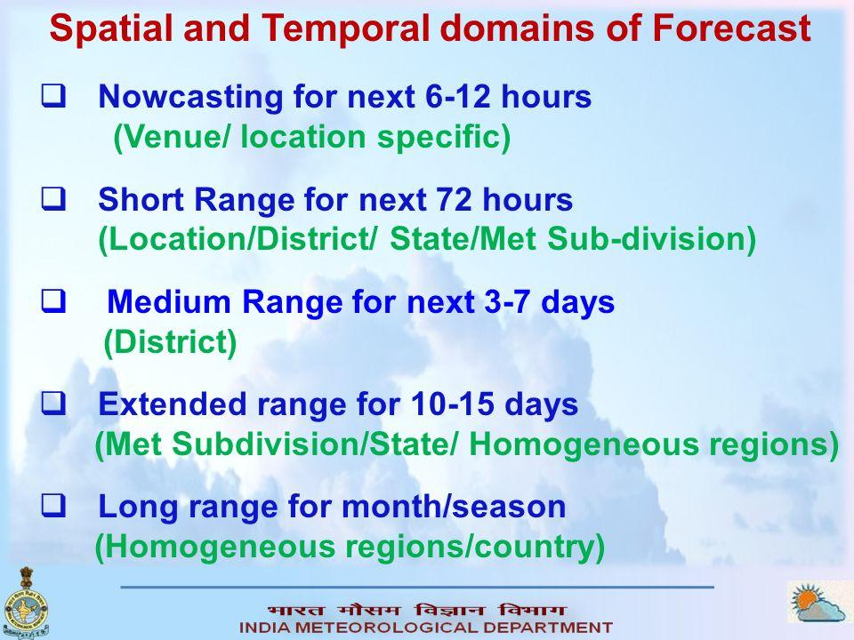 Nowcasting for next 6-12 hours (Venue/ location specific) Short Range for next 72 hours (Location/District/ State/Met Sub-division) Medium Range for n